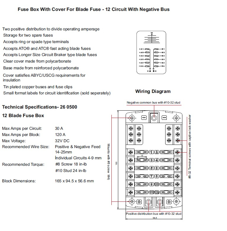 12way Power distribution fusebox with twin positive busbars and neg